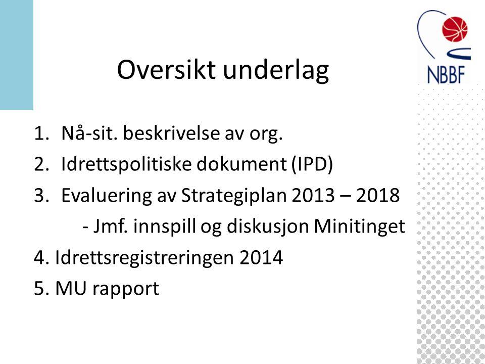 1.Idrettspolitisk dokumentet er en plan for hele den organiserte idretten i Norge.