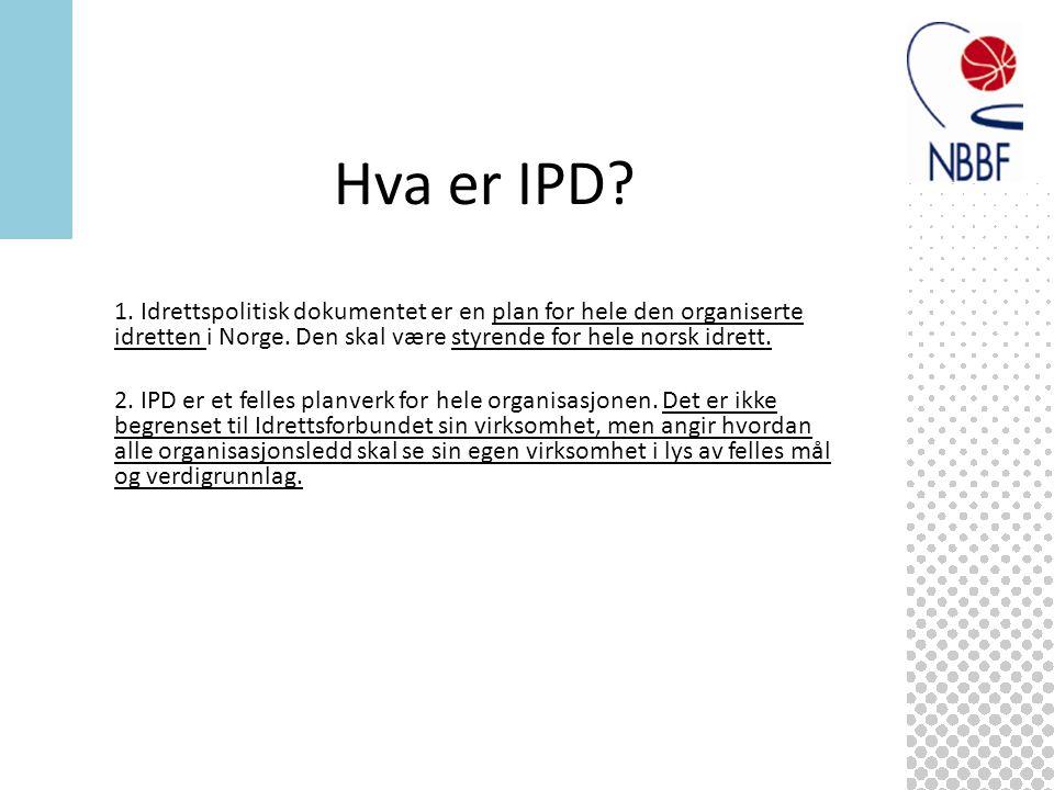 1. Idrettspolitisk dokumentet er en plan for hele den organiserte idretten i Norge.