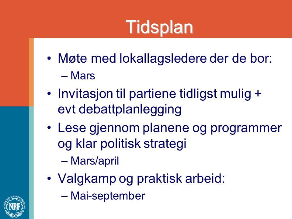 Tidsplan Møte med lokallagsledere der de bor: –Mars Invitasjon til partiene tidligst mulig + evt debattplanlegging Lese gjennom planene og programmer