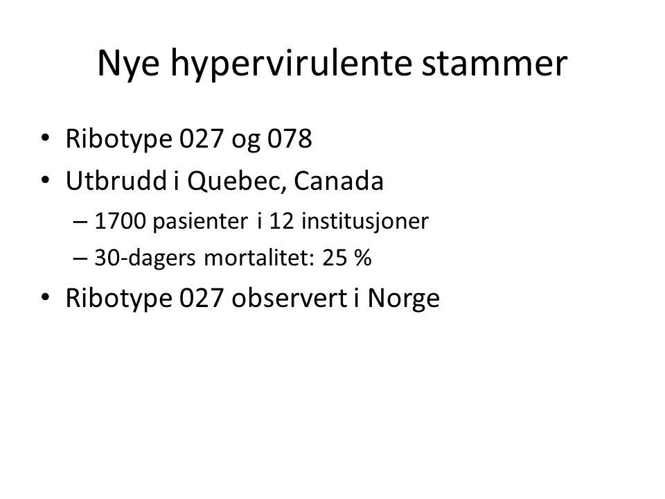 Nye hypervirulente stammer Ribotype 027 og 078 Utbrudd i Quebec, Canada – 1700 pasienter i 12 institusjoner – 30-dagers mortalitet: 25 % Ribotype 027