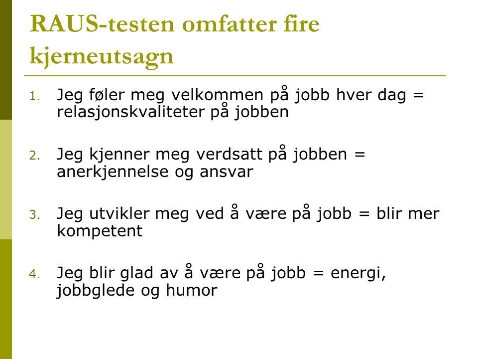 RAUS-testen omfatter fire kjerneutsagn 1. Jeg føler meg velkommen på jobb hver dag = relasjonskvaliteter på jobben 2. Jeg kjenner meg verdsatt på jobb