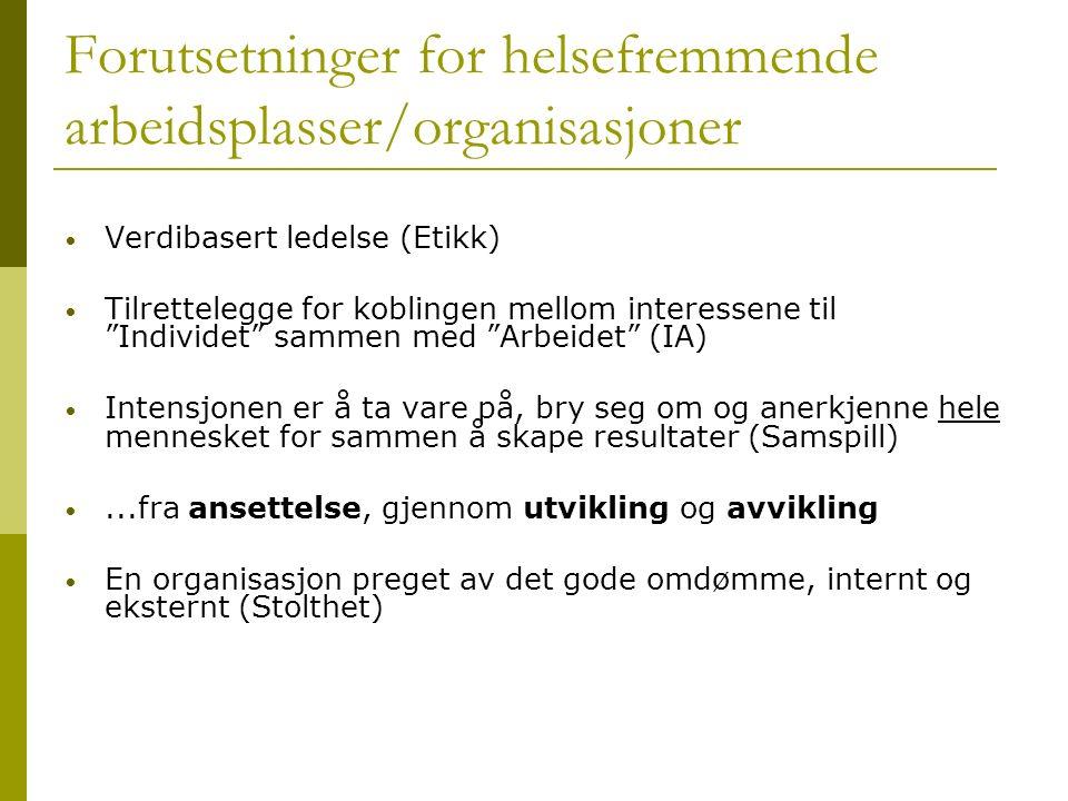 Organisasjonskultur med fremsnakk DN 7 august 2010, Hans Petter Sjøli Hvorfor være sur eller sint når du heller kan si noe fint.
