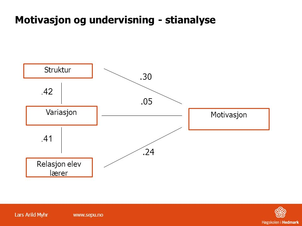 Motivasjon og undervisning - stianalyse.