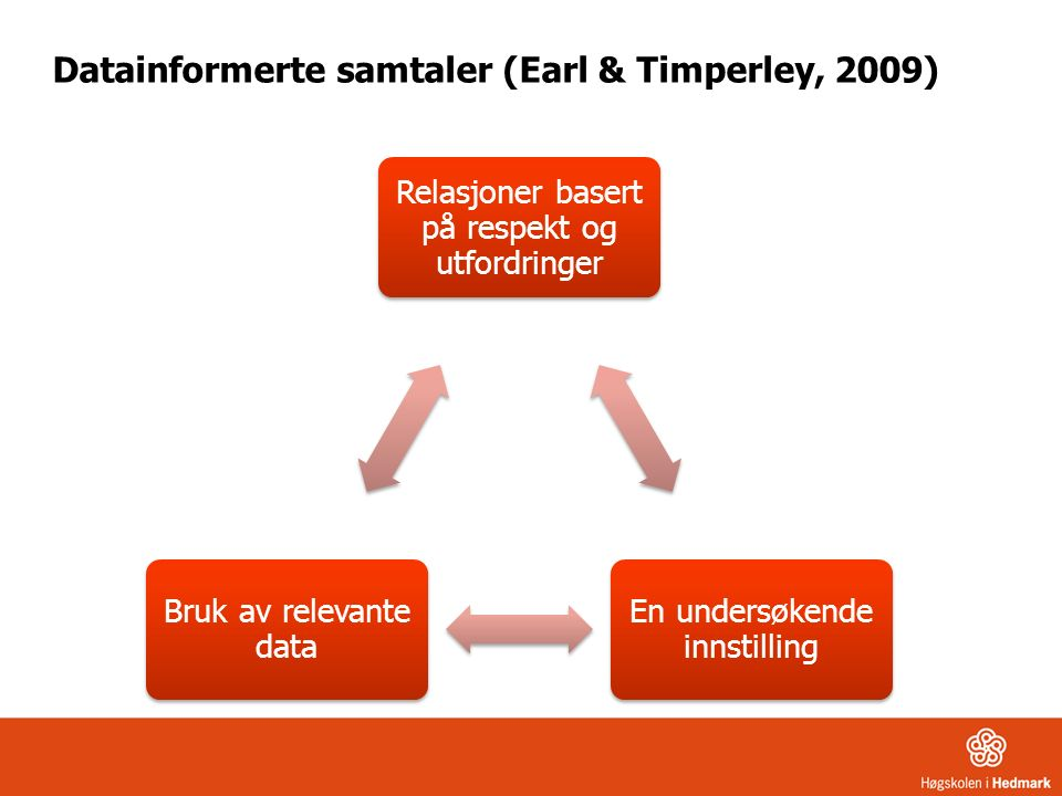 Datainformerte samtaler (Earl & Timperley, 2009) Relasjoner basert på respekt og utfordringer En undersøkende innstilling Bruk av relevante data