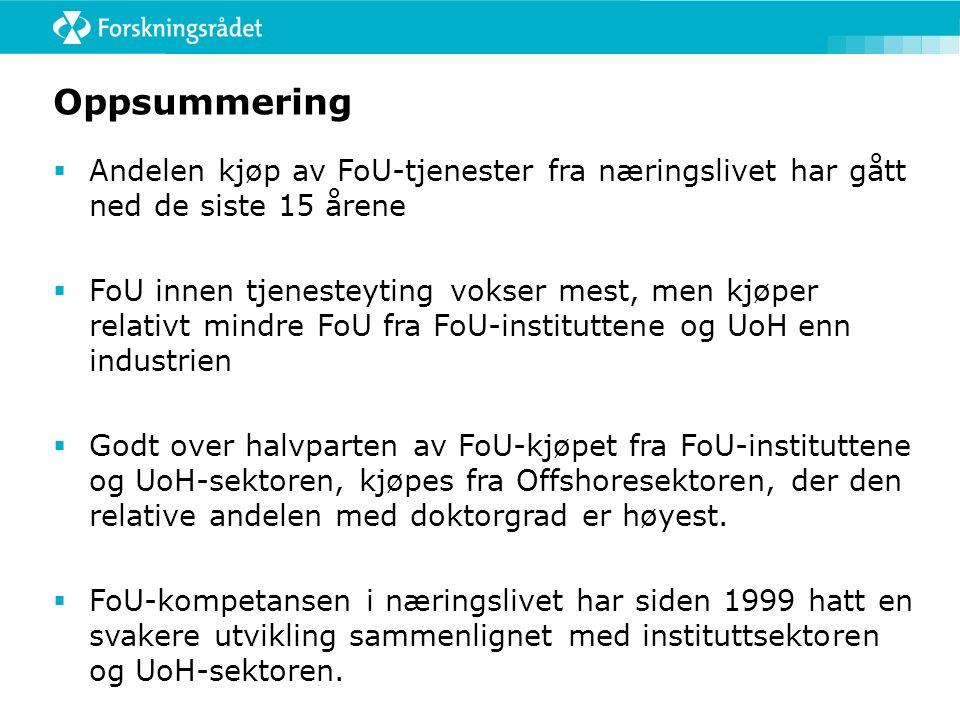 Oppsummering  Andelen kjøp av FoU-tjenester fra næringslivet har gått ned de siste 15 årene  FoU innen tjenesteyting vokser mest, men kjøper relativt mindre FoU fra FoU-instituttene og UoH enn industrien  Godt over halvparten av FoU-kjøpet fra FoU-instituttene og UoH-sektoren, kjøpes fra Offshoresektoren, der den relative andelen med doktorgrad er høyest.