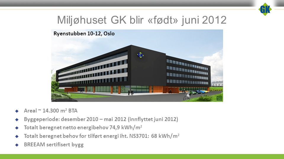 Miljøhuset GK blir «født» juni 2012 Ryenstubben 10-12, Oslo  Areal ~ 14.300 m 2 BTA  Byggeperiode: desember 2010 – mai 2012 (innflyttet juni 2012)  Totalt beregnet netto energibehov 74,9 kWh/m 2  Totalt beregnet behov for tilført energi iht.
