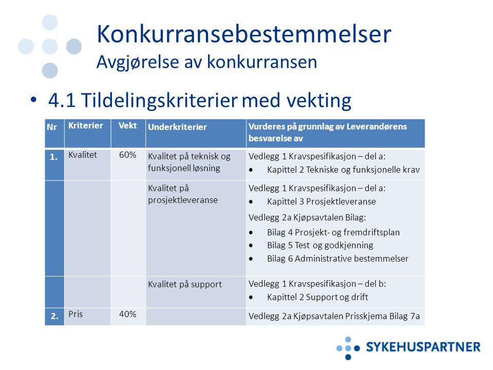 Konkurransebestemmelser Avgjørelse av konkurransen 4.1 Tildelingskriterier med vekting Nr KriterierVekt UnderkriterierVurderes på grunnlag av Leverandørens besvarelse av 1.