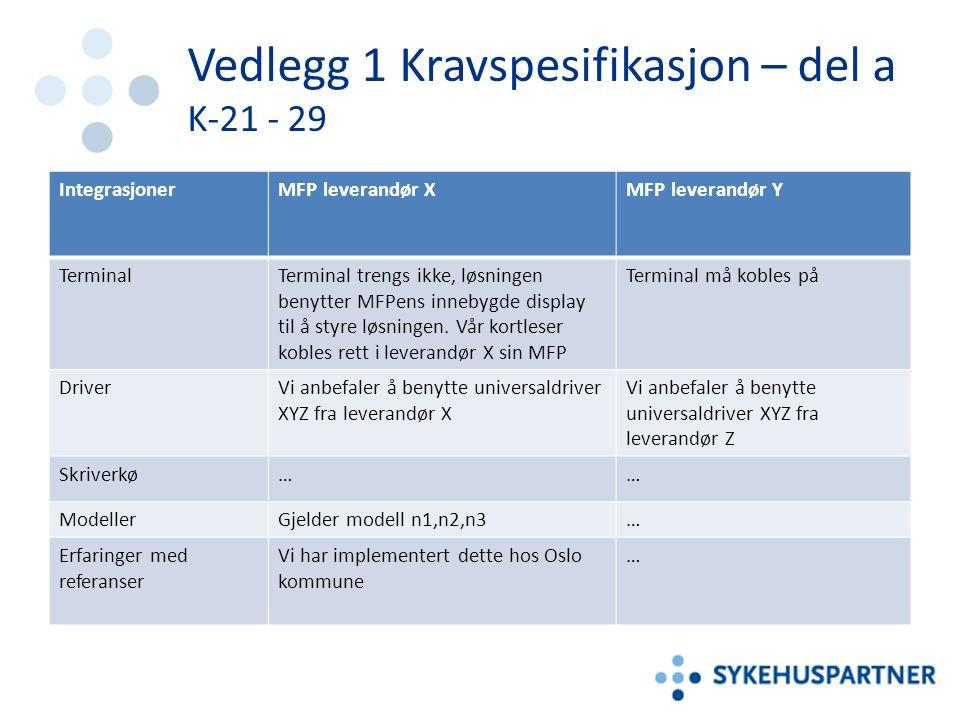 Vedlegg 1 Kravspesifikasjon – del a K-21 - 29 Skriverpark IntegrasjonerMFP leverandør XMFP leverandør Y TerminalTerminal trengs ikke, løsningen benytter MFPens innebygde display til å styre løsningen.