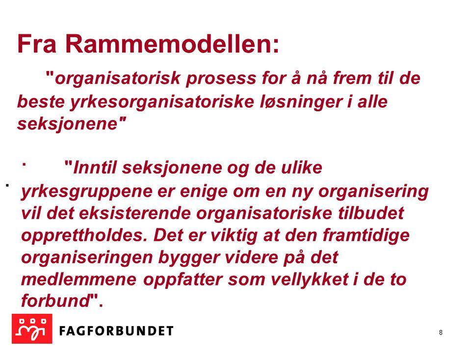 8 Fra Rammemodellen: organisatorisk prosess for å nå frem til de beste yrkesorganisatoriske løsninger i alle seksjonene · · Inntil seksjonene og de ulike yrkesgruppene er enige om en ny organisering vil det eksisterende organisatoriske tilbudet opprettholdes.