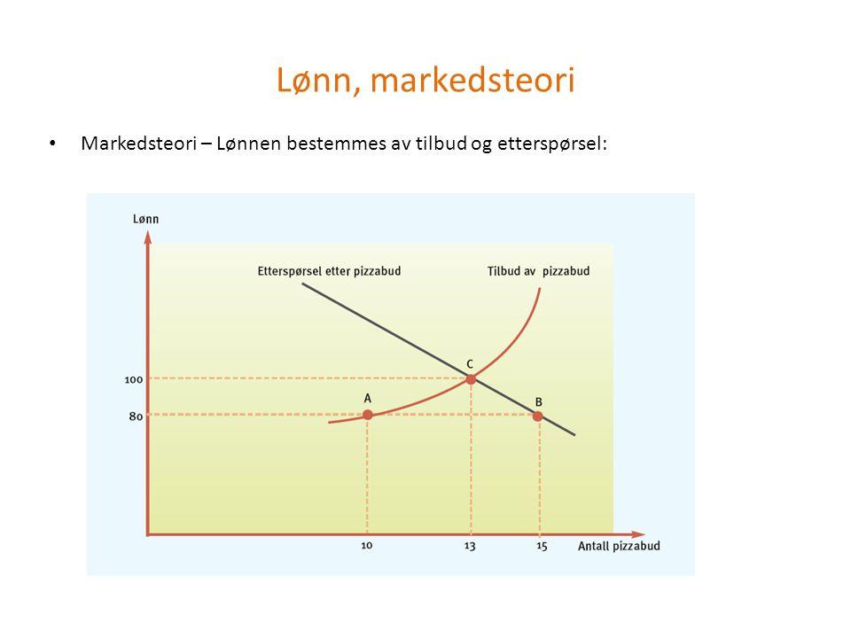 Lønn, markedsteori Markedsteori – Lønnen bestemmes av tilbud og etterspørsel: