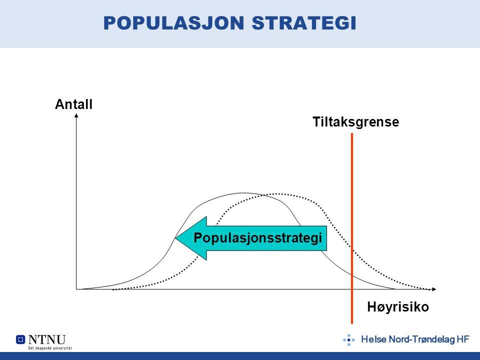 Helse Nord-Trøndelag HF POPULASJON STRATEGI Antall Tiltaksgrense Høyrisiko Populasjonsstrategi