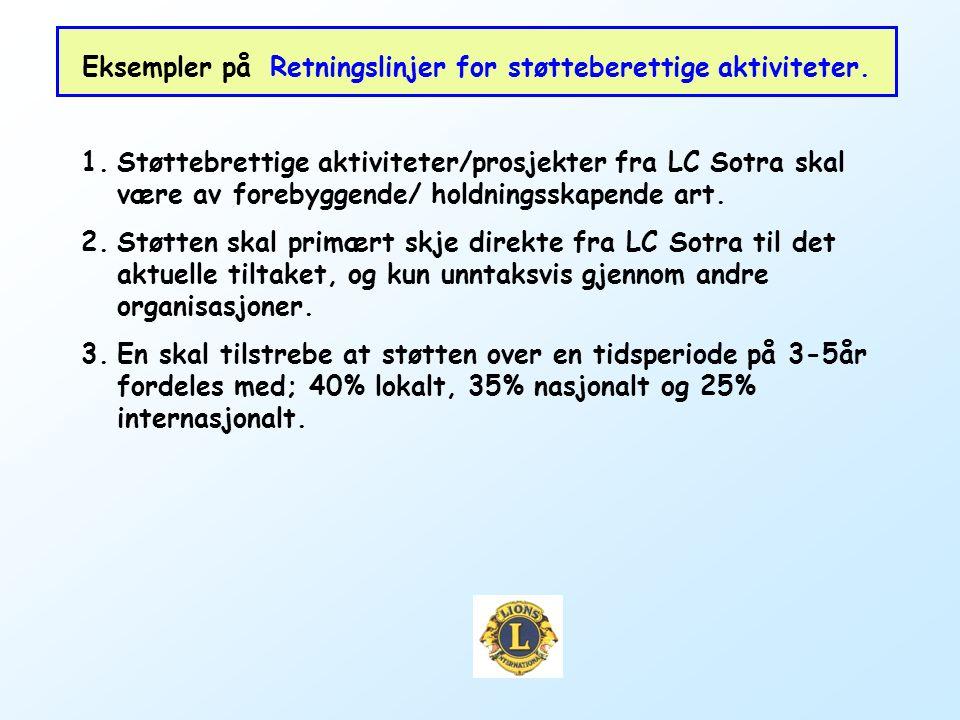 Eksempler på Retningslinjer for støtteberettige aktiviteter. 1.Støttebrettige aktiviteter/prosjekter fra LC Sotra skal være av forebyggende/ holdnings
