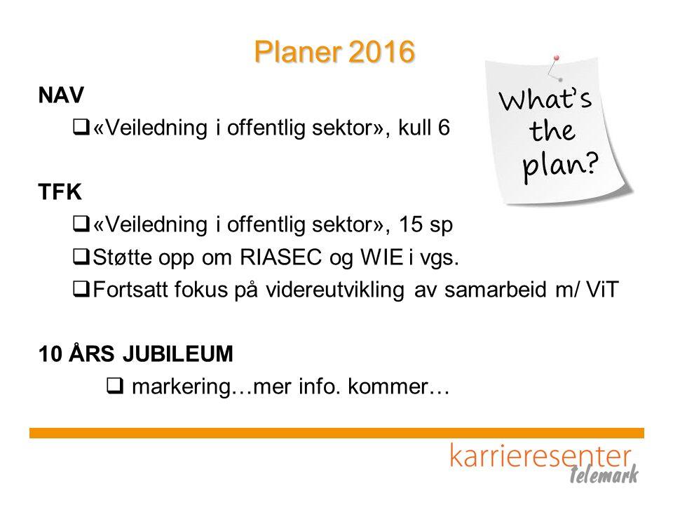 Planer 2016 NAV  «Veiledning i offentlig sektor», kull 6 TFK  «Veiledning i offentlig sektor», 15 sp  Støtte opp om RIASEC og WIE i vgs.  Fortsatt