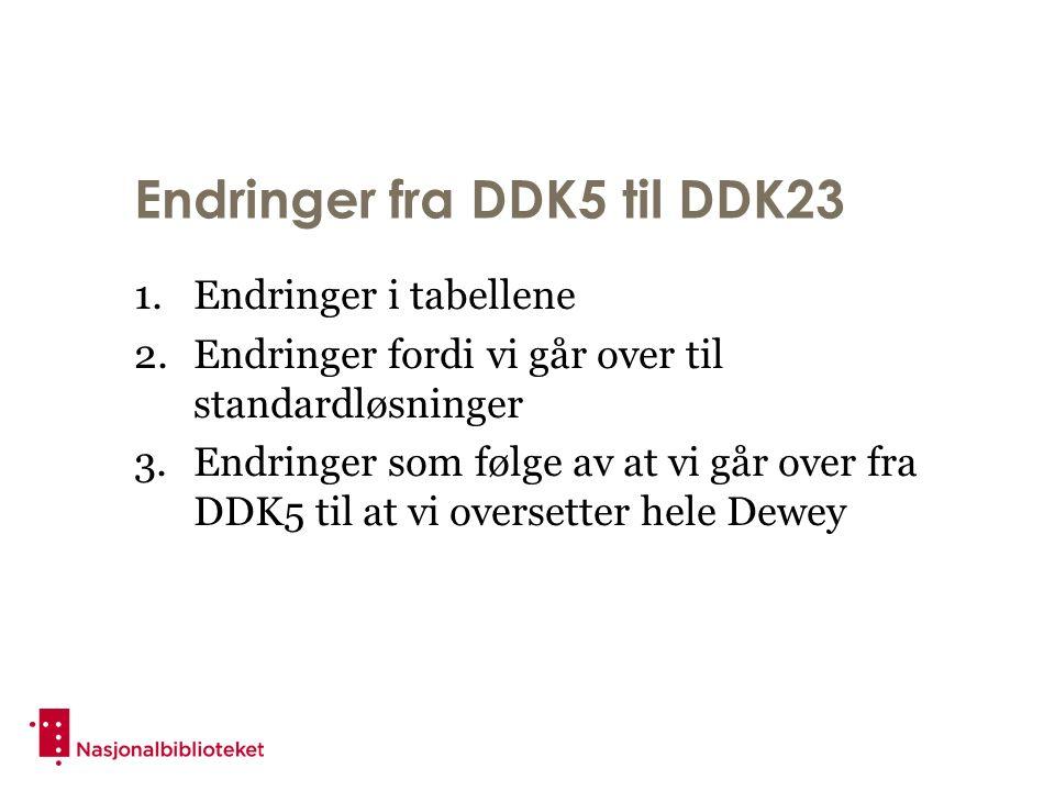 Hjelpetabell 7 Grupper av personer er fjernet DDK 5 og tidligere: Inndeling etter f.eks.