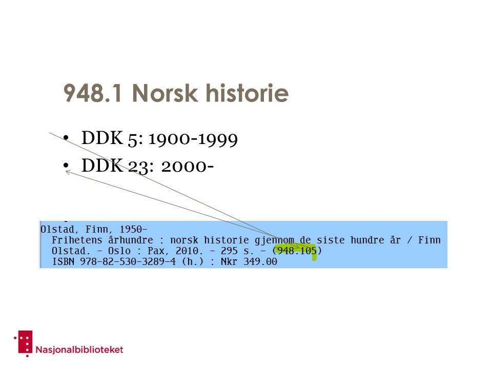 948.1 Norsk historie DDK 5: 1900-1999 DDK 23:2000-