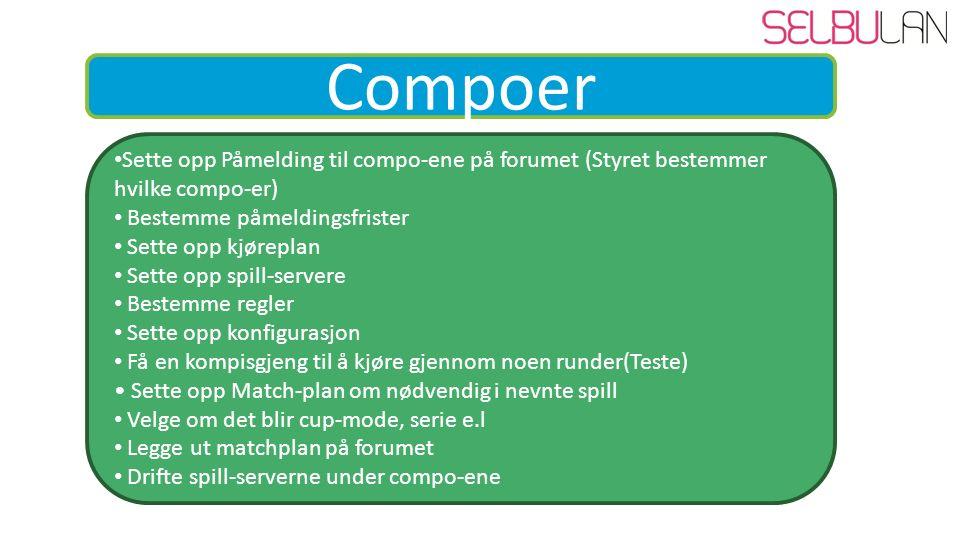 Compoer Sette opp Påmelding til compo-ene på forumet (Styret bestemmer hvilke compo-er) Bestemme påmeldingsfrister Sette opp kjøreplan Sette opp spill-servere Bestemme regler Sette opp konfigurasjon Få en kompisgjeng til å kjøre gjennom noen runder(Teste) Sette opp Match-plan om nødvendig i nevnte spill Velge om det blir cup-mode, serie e.l Legge ut matchplan på forumet Drifte spill-serverne under compo-ene