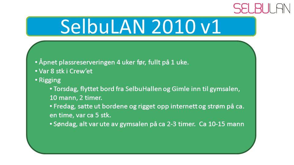 SelbuLAN 2010 v1 Åpnet plassreserveringen 4 uker før, fullt på 1 uke.