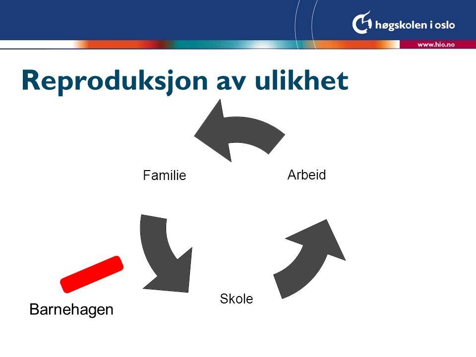 Reproduksjon av ulikhet Barnehagen