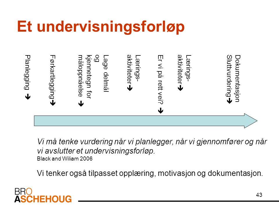 43 Et undervisningsforløp Førkartlegging  Vi må tenke vurdering når vi planlegger, når vi gjennomfører og når vi avslutter et undervisningsforløp.