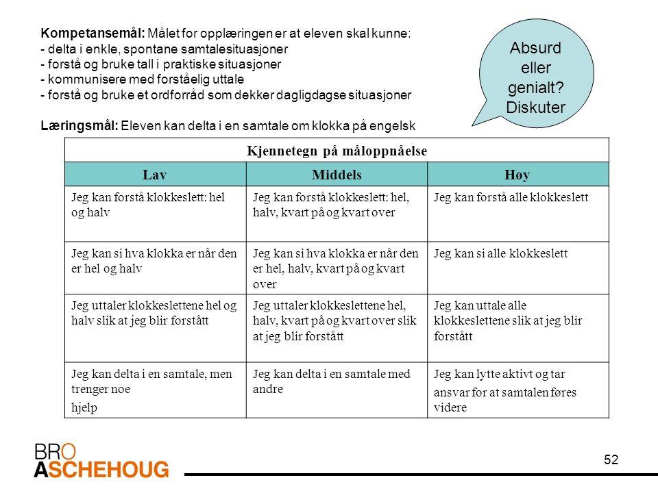 52 Kompetansemål: Målet for opplæringen er at eleven skal kunne: - delta i enkle, spontane samtalesituasjoner - forstå og bruke tall i praktiske situasjoner - kommunisere med forståelig uttale - forstå og bruke et ordforråd som dekker dagligdagse situasjoner Læringsmål: Eleven kan delta i en samtale om klokka på engelsk Kjennetegn på måloppnåelse LavMiddelsHøy Jeg kan forstå klokkeslett: hel og halv Jeg kan forstå klokkeslett: hel, halv, kvart på og kvart over Jeg kan forstå alle klokkeslett Jeg kan si hva klokka er når den er hel og halv Jeg kan si hva klokka er når den er hel, halv, kvart på og kvart over Jeg kan si alle klokkeslett Jeg uttaler klokkeslettene hel og halv slik at jeg blir forstått Jeg uttaler klokkeslettene hel, halv, kvart på og kvart over slik at jeg blir forstått Jeg kan uttale alle klokkeslettene slik at jeg blir forstått Jeg kan delta i en samtale, men trenger noe hjelp Jeg kan delta i en samtale med andre Jeg kan lytte aktivt og tar ansvar for at samtalen føres videre Absurd eller genialt.