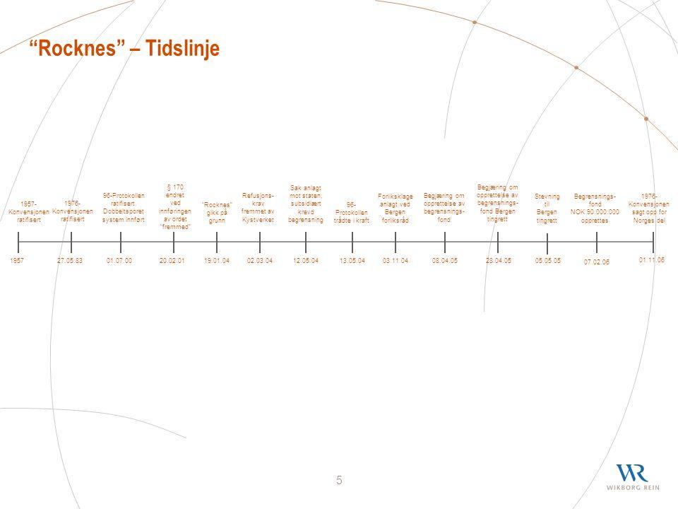 5 Rocknes – Tidslinje 195719.01.0412.05.0420.02.01 01.11.06 13.05.0408.04.0502.03.04 1957- Konvensjonen ratifisert § 170 endret ved innføringen av ordet fremmed Rocknes gikk på grunn Refusjons- krav fremmet av Kystverket Sak anlagt mot staten, subsidiært krevd begrensning 96- Protokollen trådte i kraft Begjæring om opprettelse av begrensnings- fond 1976- Konvensjonen sagt opp for Norges del 05.05.05 Begjæring om opprettelse av begrensnings- fond Bergen tingrett 28.04.05 Forliksklage anlagt ved Bergen forliksråd 03.11.04 1976- Konvensjonen ratifisert 96-Protokollen ratifisert.