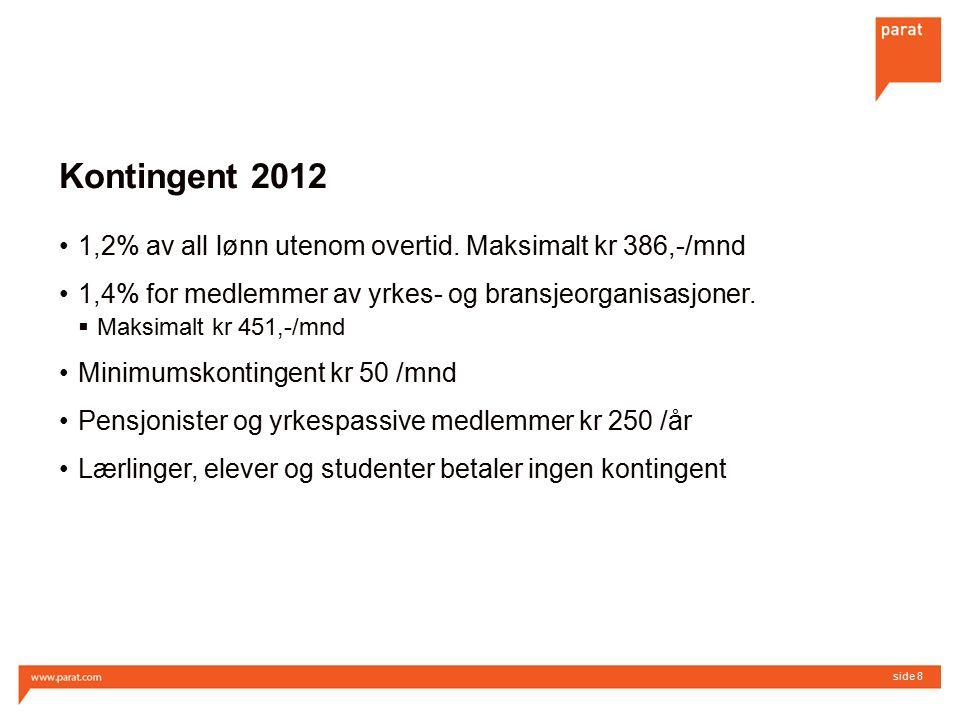Kontingent 2012 1,2% av all lønn utenom overtid.