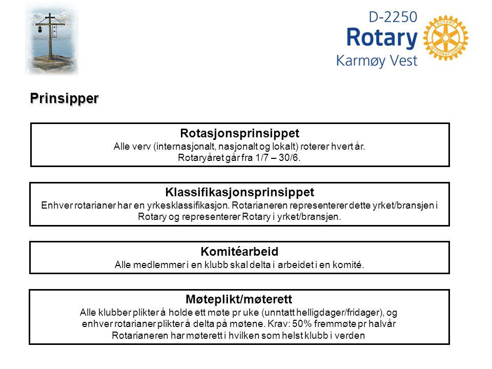 Rotasjonsprinsippet Alle verv (internasjonalt, nasjonalt og lokalt) roterer hvert år.