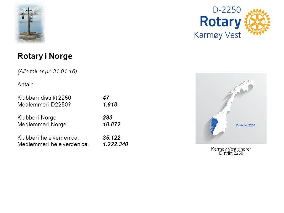 Karmøy Vest tilhører Distrikt 2250 Rotary i Norge (Alle tall er pr. 31.01.16) Antall: Klubber i distrikt 225047 Medlemmer i D2250?1.818 Klubber i Norg