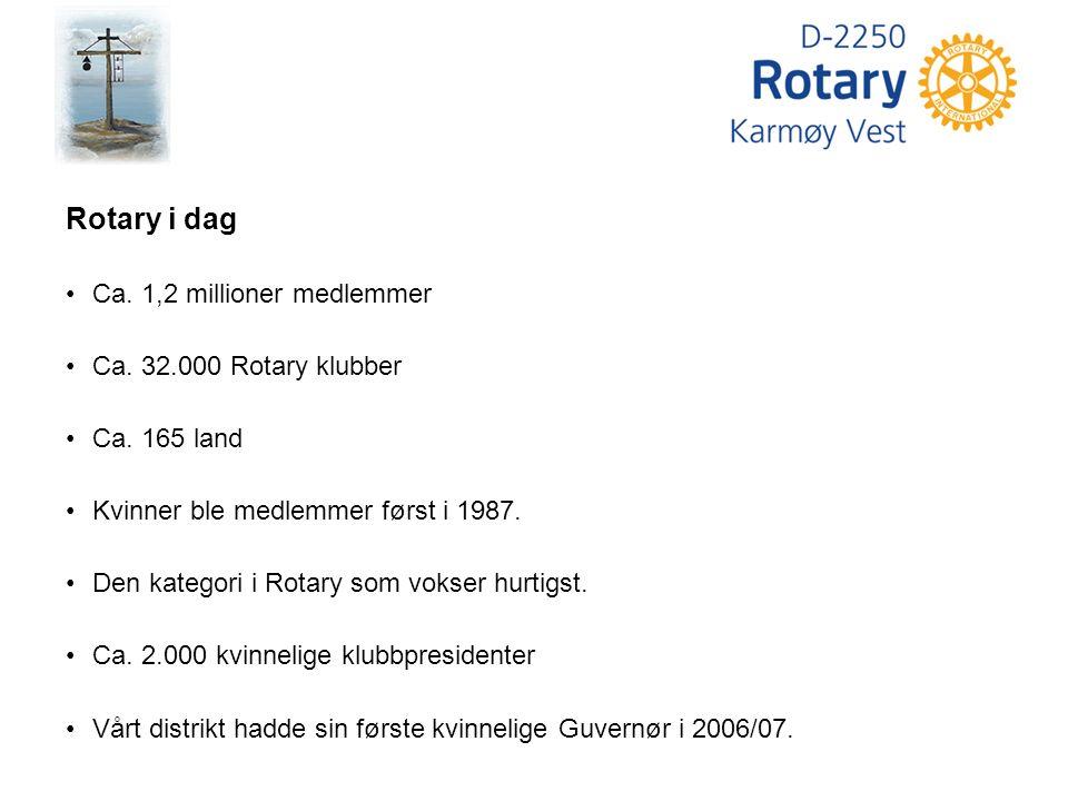 Rotary i dag Ca. 1,2 millioner medlemmer Ca. 32.000 Rotary klubber Ca. 165 land Kvinner ble medlemmer først i 1987. Den kategori i Rotary som vokser h