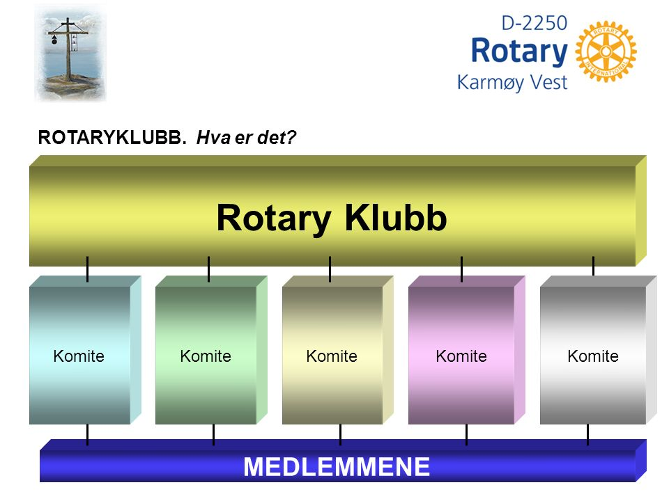 ROTARYKLUBB. Hva er det Komite Rotary Klubb MEDLEMMENE Komite