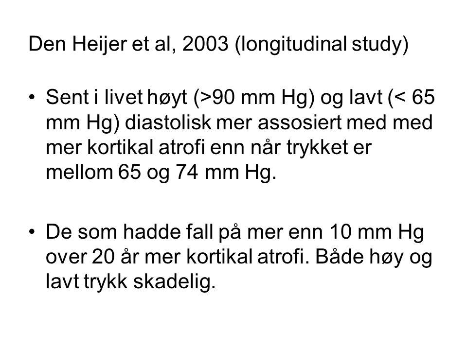 Den Heijer et al, 2003 (longitudinal study) Sent i livet høyt (>90 mm Hg) og lavt (< 65 mm Hg) diastolisk mer assosiert med med mer kortikal atrofi enn når trykket er mellom 65 og 74 mm Hg.