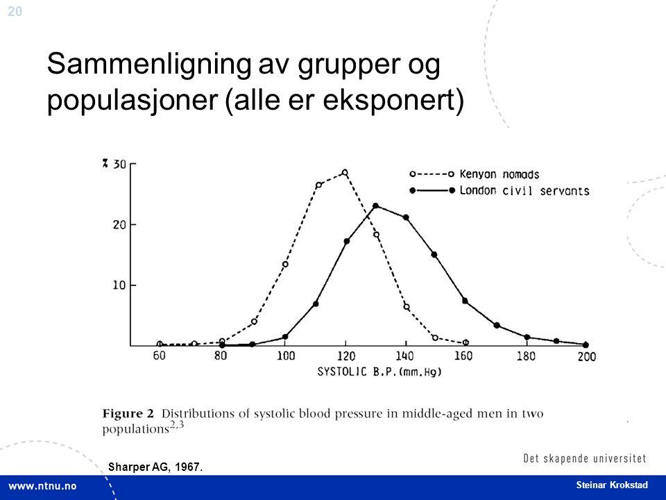 20 Steinar Krokstad Sammenligning av grupper og populasjoner (alle er eksponert) Sharper AG, 1967.