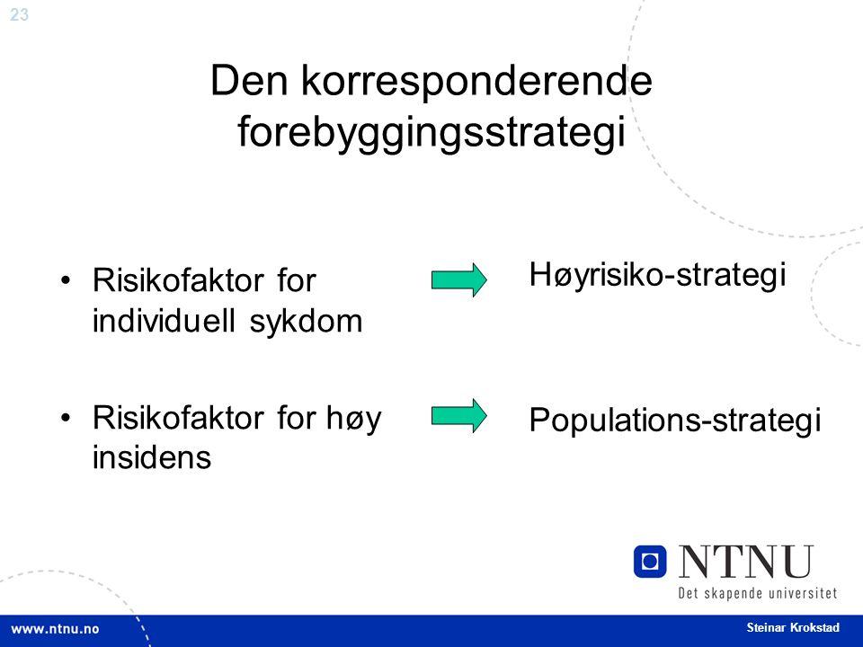 23 Steinar Krokstad Den korresponderende forebyggingsstrategi Risikofaktor for individuell sykdom Risikofaktor for høy insidens Høyrisiko-strategi Populations-strategi