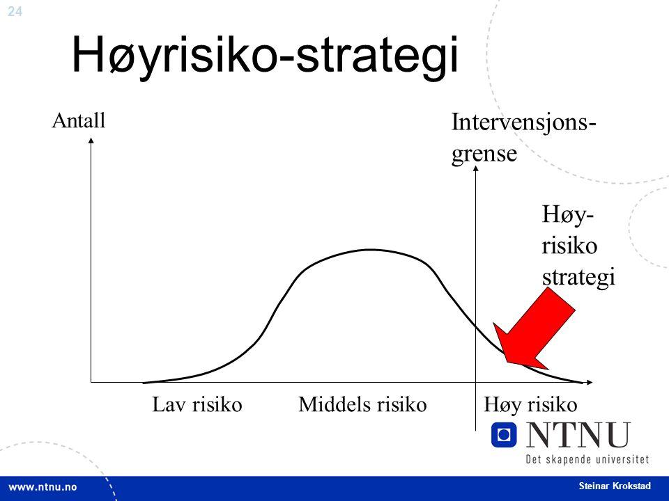 24 Steinar Krokstad Høyrisiko-strategi Lav risiko Middels risiko Høy risiko Antall Intervensjons- grense Høy- risiko strategi