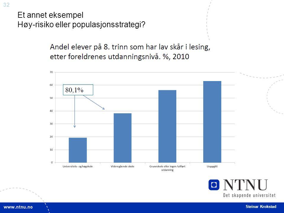 32 Steinar Krokstad Et annet eksempel Høy-risiko eller populasjonsstrategi