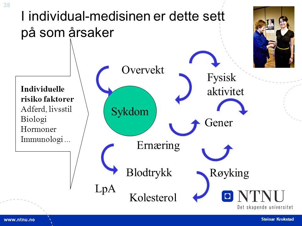 38 Steinar Krokstad Individuelle risiko faktorer Adferd, livsstil Biologi Hormoner Immunologi...