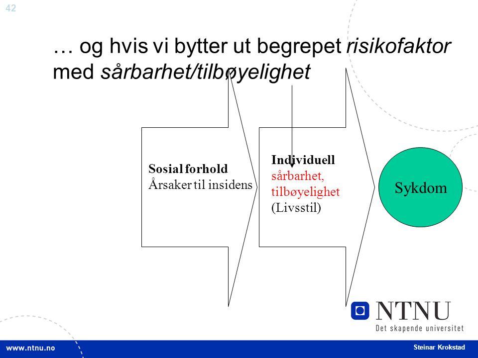 42 Steinar Krokstad … og hvis vi bytter ut begrepet risikofaktor med sårbarhet/tilbøyelighet Sykdom Individuell sårbarhet, tilbøyelighet (Livsstil) Sosial forhold Årsaker til insidens