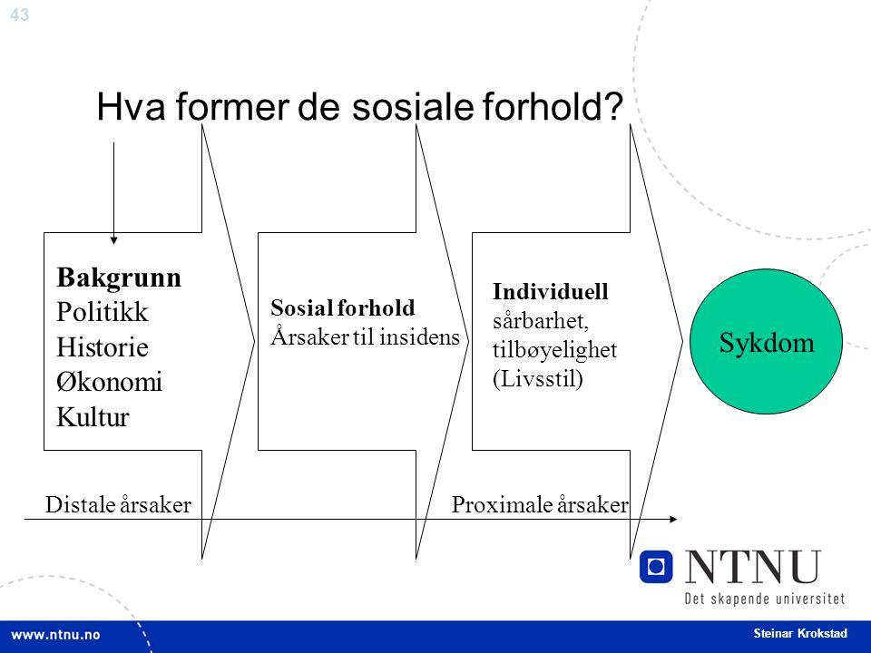 43 Steinar Krokstad Hva former de sosiale forhold.