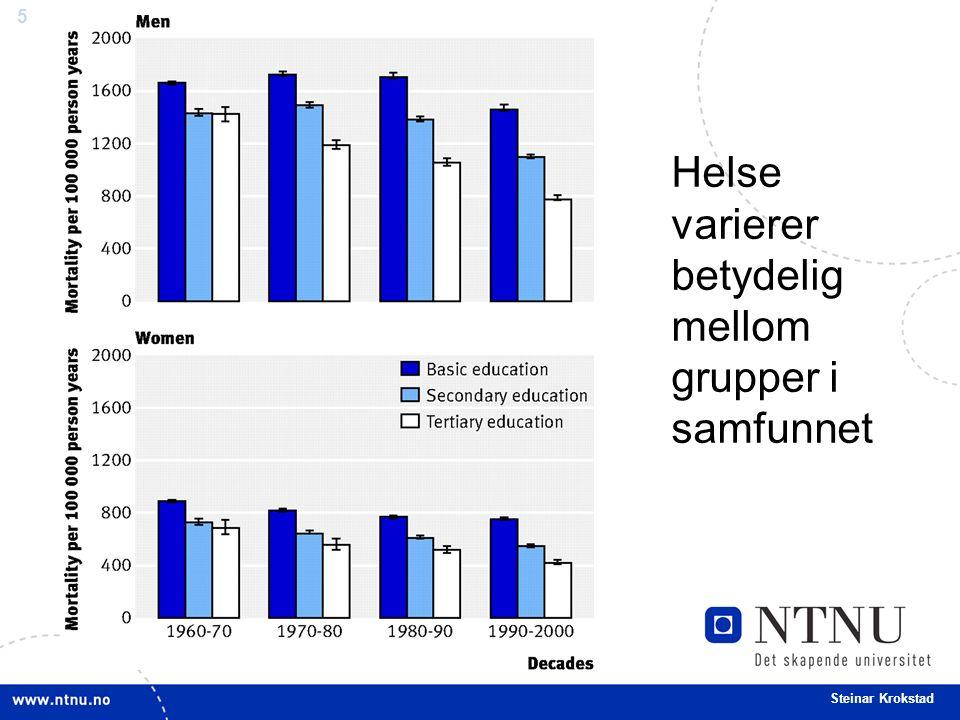 5 Steinar Krokstad Helse varierer betydelig mellom grupper i samfunnet