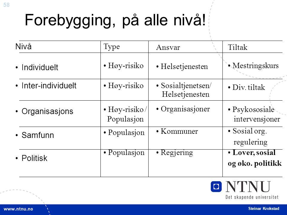 58 Steinar Krokstad Forebygging, på alle nivå.