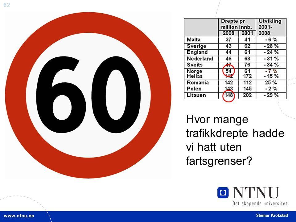 62 Steinar Krokstad Hvor mange trafikkdrepte hadde vi hatt uten fartsgrenser