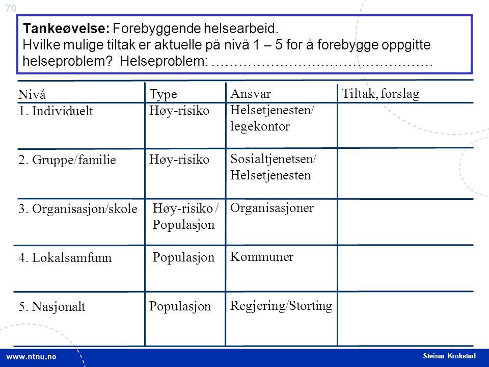 70 Steinar Krokstad Tankeøvelse: Forebyggende helsearbeid.