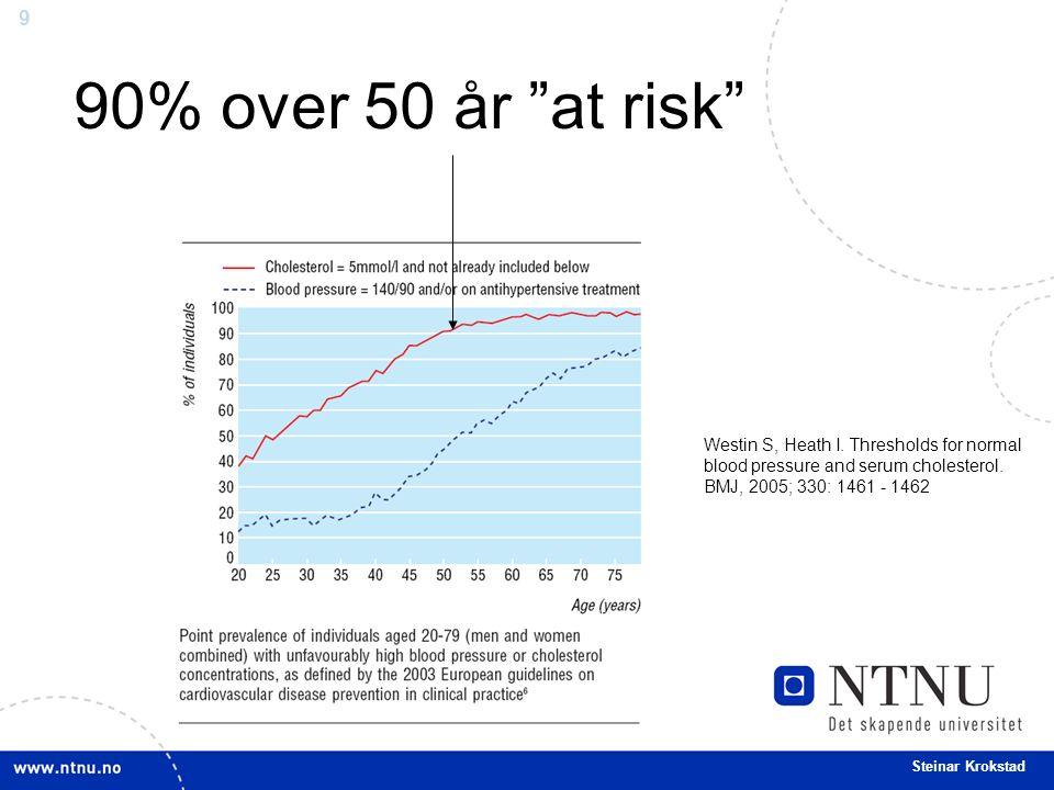 "9 Steinar Krokstad 90% over 50 år ""at risk"" Westin S, Heath I. Thresholds for normal blood pressure and serum cholesterol. BMJ, 2005; 330: 1461 - 1462"