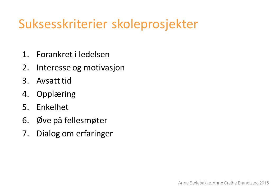 Suksesskriterier skoleprosjekter 1.Forankret i ledelsen 2.Interesse og motivasjon 3.Avsatt tid 4.Opplæring 5.Enkelhet 6.Øve på fellesmøter 7.Dialog om erfaringer Anne Sælebakke, Anne Grethe Brandtzæg 2015