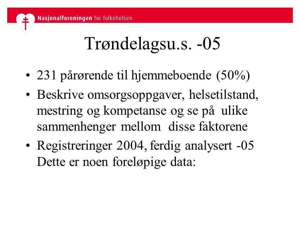 Trøndelagsu.s.