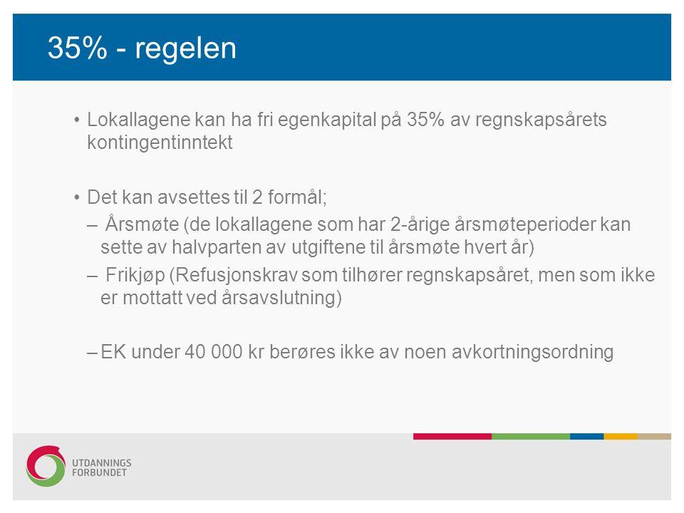 35% - regelen Lokallagene kan ha fri egenkapital på 35% av regnskapsårets kontingentinntekt Det kan avsettes til 2 formål; – Årsmøte (de lokallagene som har 2-årige årsmøteperioder kan sette av halvparten av utgiftene til årsmøte hvert år) – Frikjøp (Refusjonskrav som tilhører regnskapsåret, men som ikke er mottatt ved årsavslutning) –EK under 40 000 kr berøres ikke av noen avkortningsordning