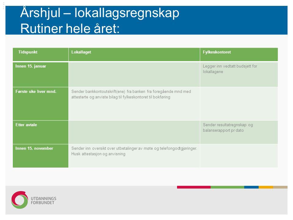 Årshjul – lokallagsregnskap Rutiner hele året: : TidspunktLokallagetFylkeskontoret Innen 15.