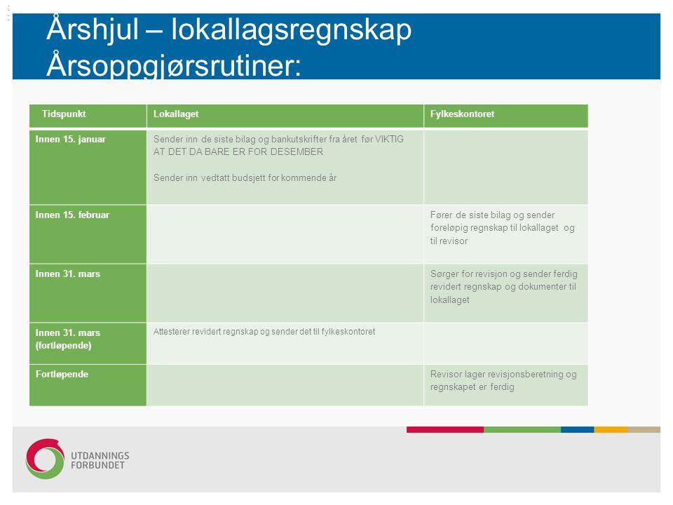 Årshjul – lokallagsregnskap Årsoppgjørsrutiner: : : TidspunktLokallagetFylkeskontoret Innen 15.