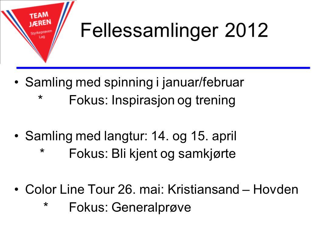 Fellessamlinger 2012 Samling med spinning i januar/februar *Fokus: Inspirasjon og trening Samling med langtur: 14.