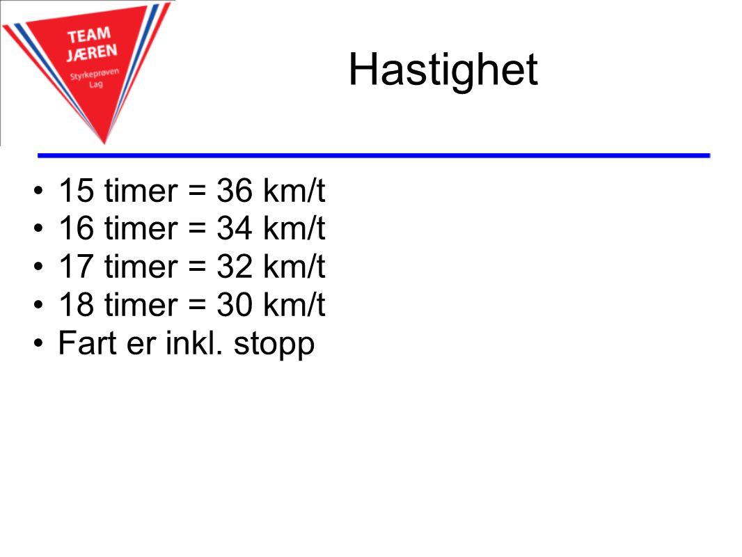 Hastighet 15 timer = 36 km/t 16 timer = 34 km/t 17 timer = 32 km/t 18 timer = 30 km/t Fart er inkl.